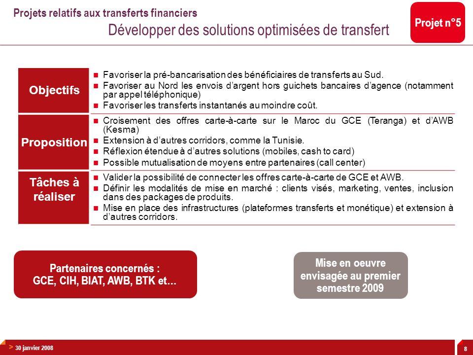 Partenaires concernés : GCE, CIH, BIAT, AWB, BTK et…
