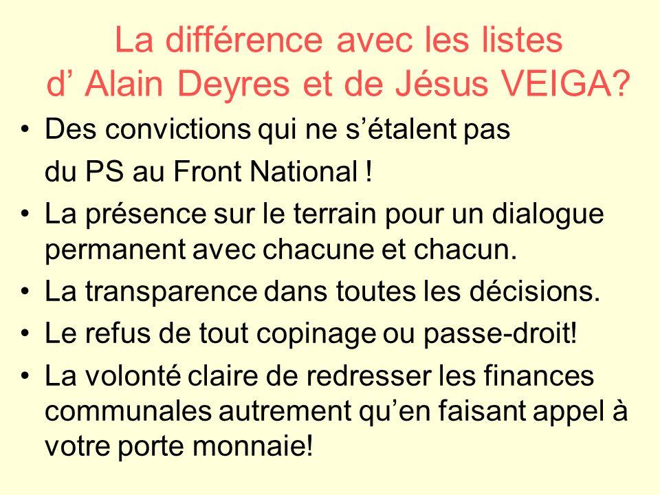 La différence avec les listes d' Alain Deyres et de Jésus VEIGA