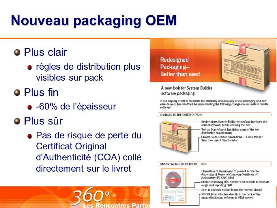 Nouveau packaging OEM Plus clair Plus fin Plus sûr