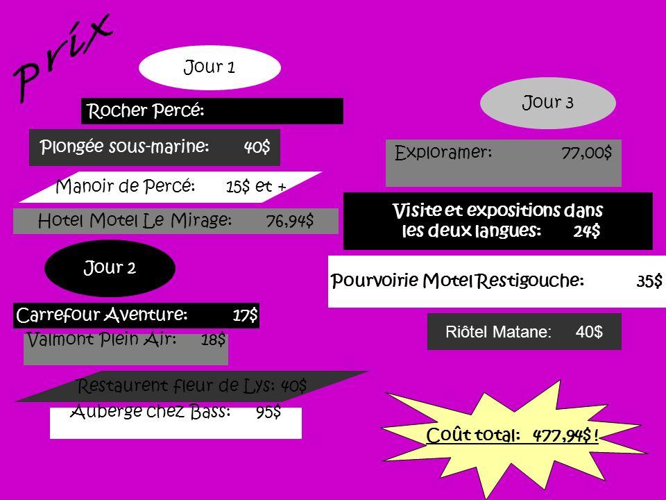Visite et expositions dans Pourvoirie Motel Restigouche: 35$