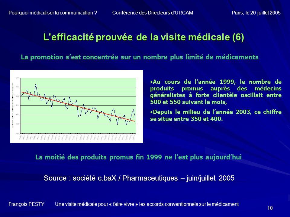 L'efficacité prouvée de la visite médicale (6)