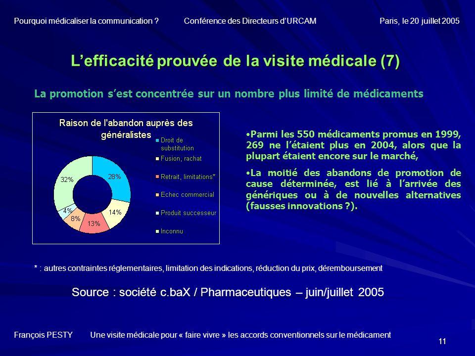 L'efficacité prouvée de la visite médicale (7)