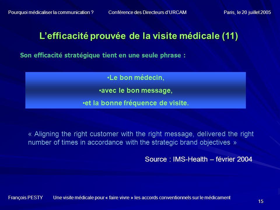 L'efficacité prouvée de la visite médicale (11)