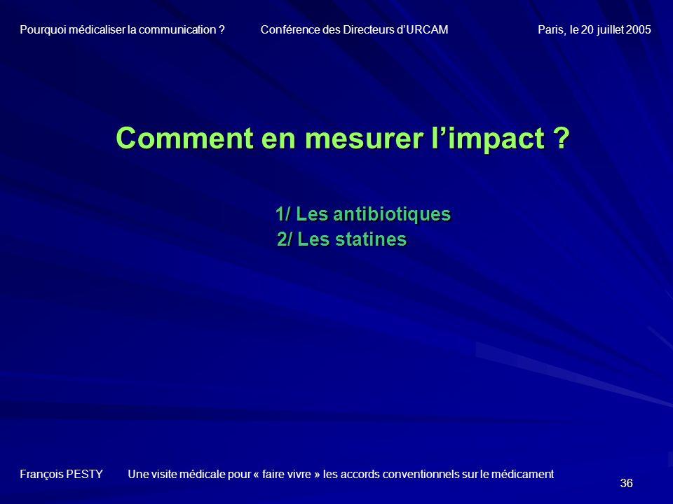 Comment en mesurer l'impact 1/ Les antibiotiques 2/ Les statines
