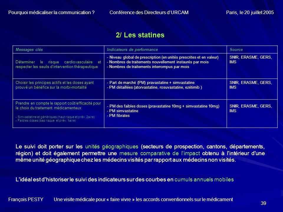Pourquoi médicaliser la communication