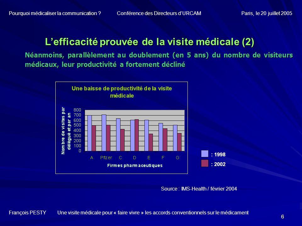 L'efficacité prouvée de la visite médicale (2)