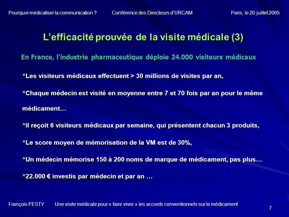 L'efficacité prouvée de la visite médicale (3)