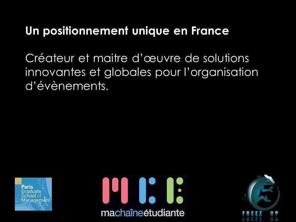 Un positionnement unique en France Créateur et maitre d'œuvre de solutions innovantes et globales pour l'organisation d'évènements.