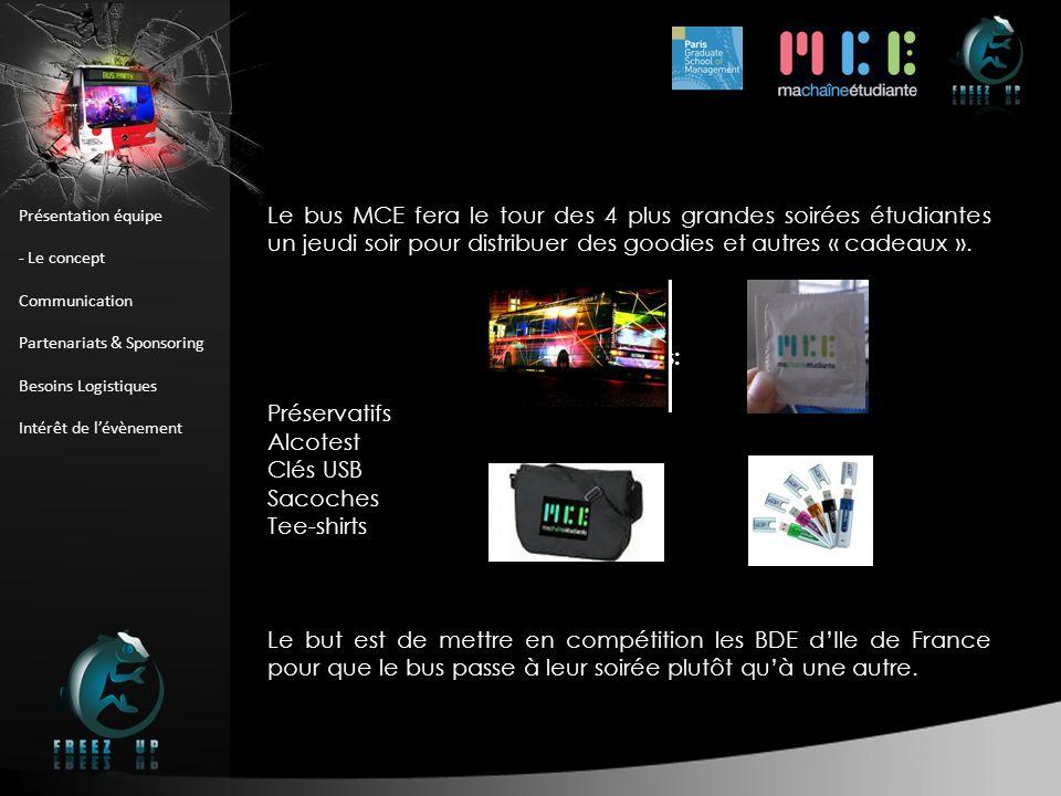 BUS PARTY : Le concept Présentation équipe. - Le concept. Communication. Partenariats & Sponsoring.
