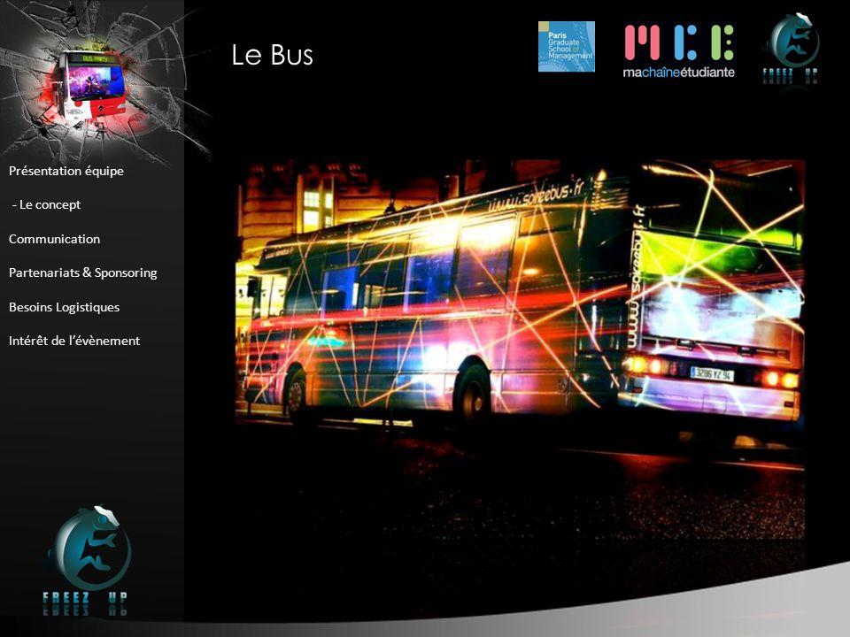 BUS PARTY : Le Bus Le Bus Présentation équipe - Le concept