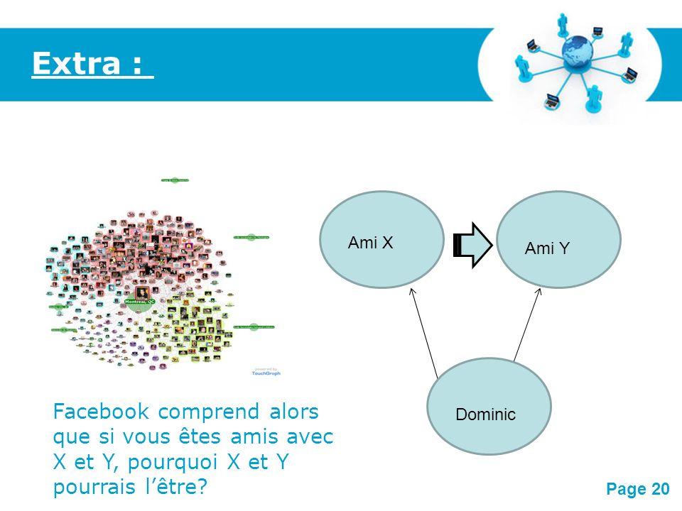 Extra : Ami X. Ami Y. Facebook comprend alors que si vous êtes amis avec X et Y, pourquoi X et Y pourrais l'être