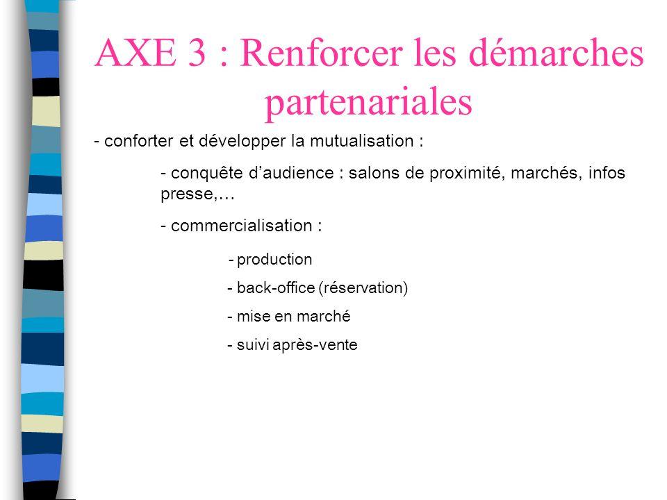 AXE 3 : Renforcer les démarches partenariales