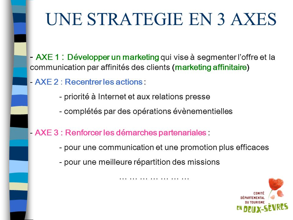 UNE STRATEGIE EN 3 AXES