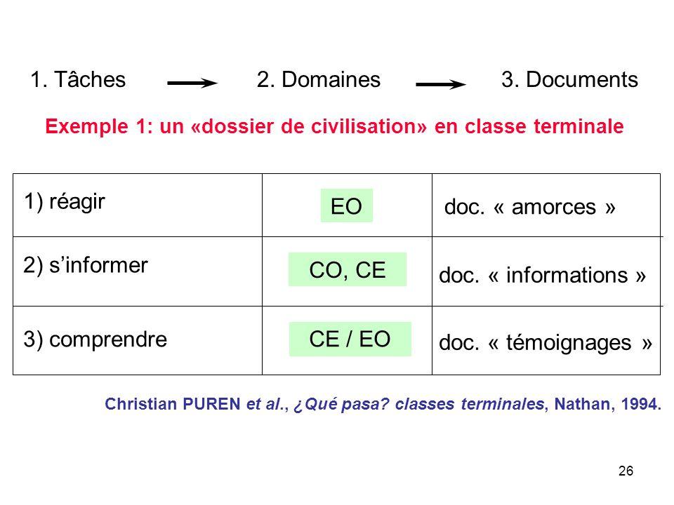 Exemple 1: un «dossier de civilisation» en classe terminale