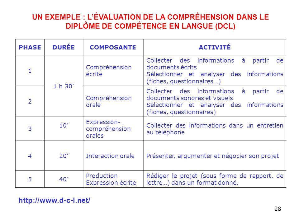 UN EXEMPLE : L'ÉVALUATION DE LA COMPRÉHENSION DANS LE DIPLÔME DE COMPÉTENCE EN LANGUE (DCL)