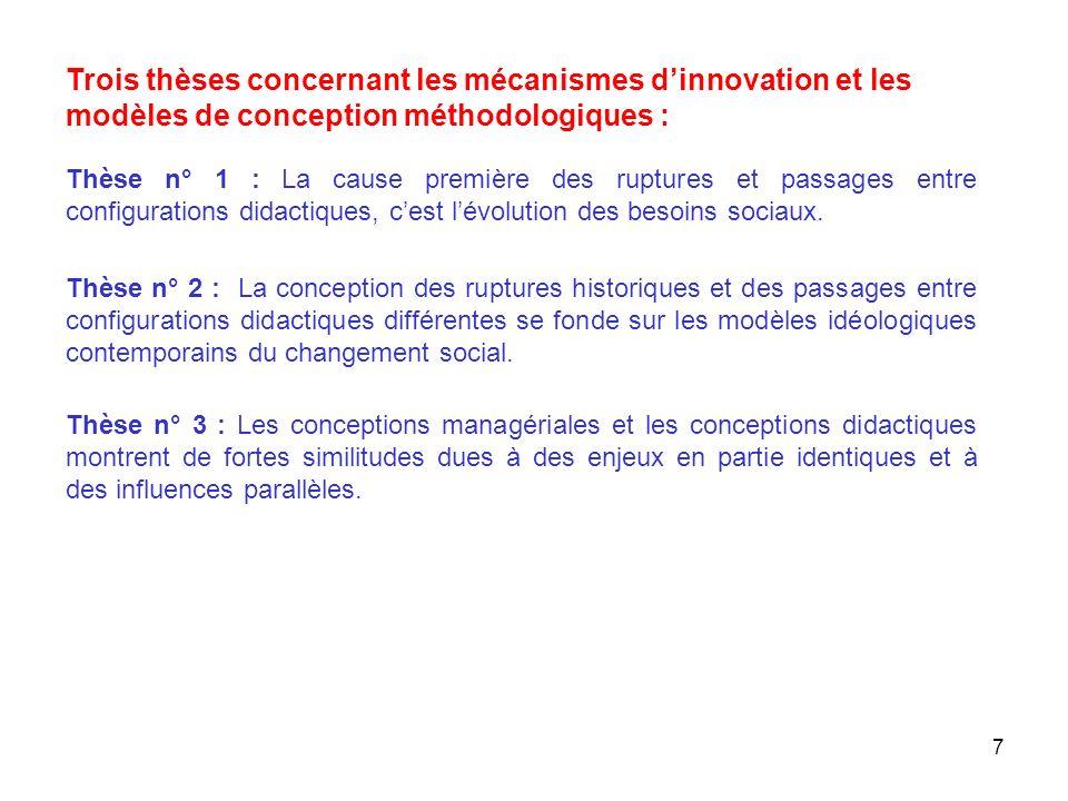 Trois thèses concernant les mécanismes d'innovation et les modèles de conception méthodologiques :