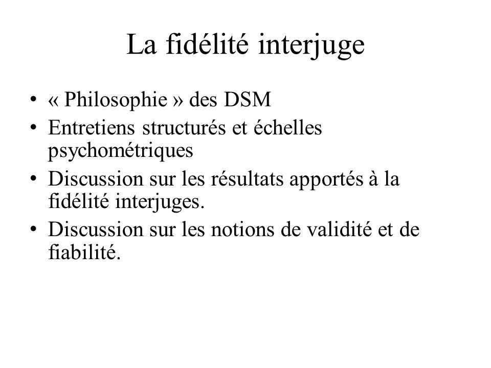 La fidélité interjuge « Philosophie » des DSM