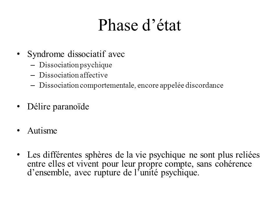 Phase d'état Syndrome dissociatif avec Délire paranoïde Autisme