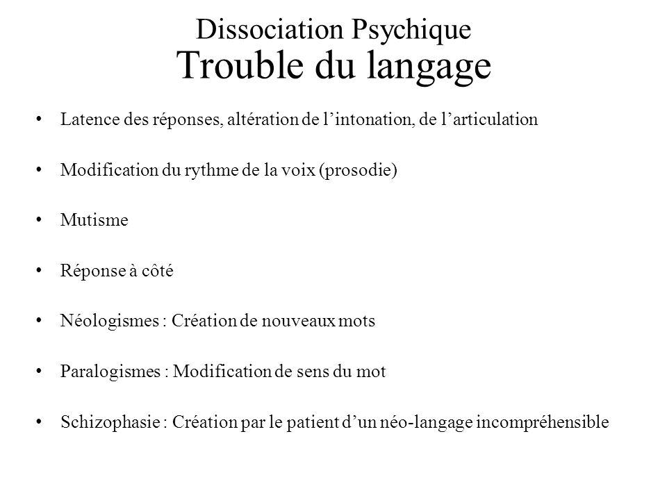 Dissociation Psychique Trouble du langage