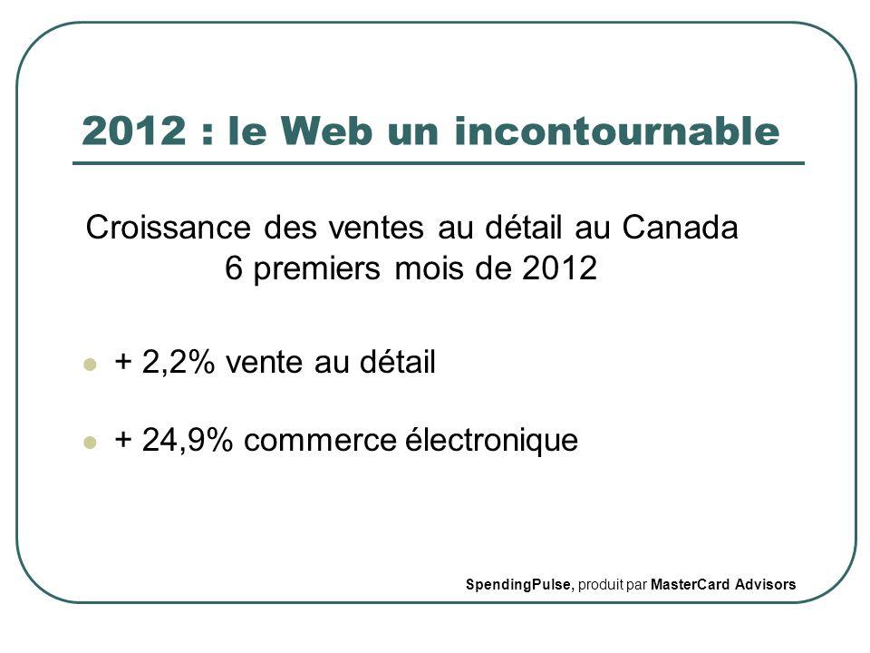 2012 : le Web un incontournable