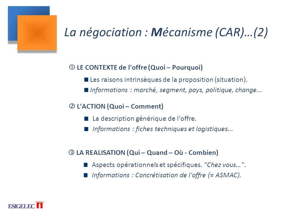 La négociation : Mécanisme (CAR)…(2)