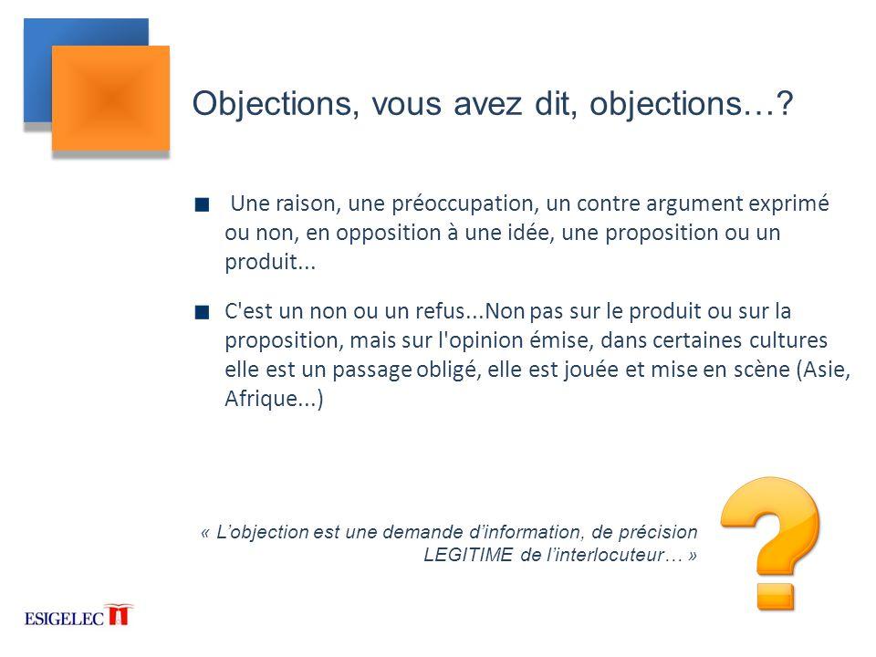 Objections, vous avez dit, objections…
