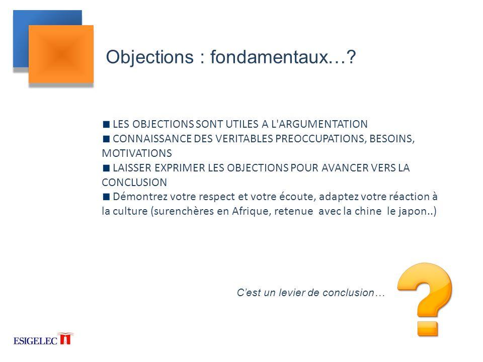 Objections : fondamentaux…