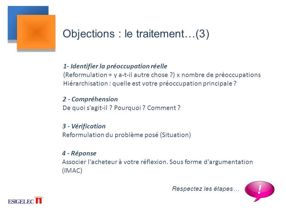 Objections : le traitement…(3)