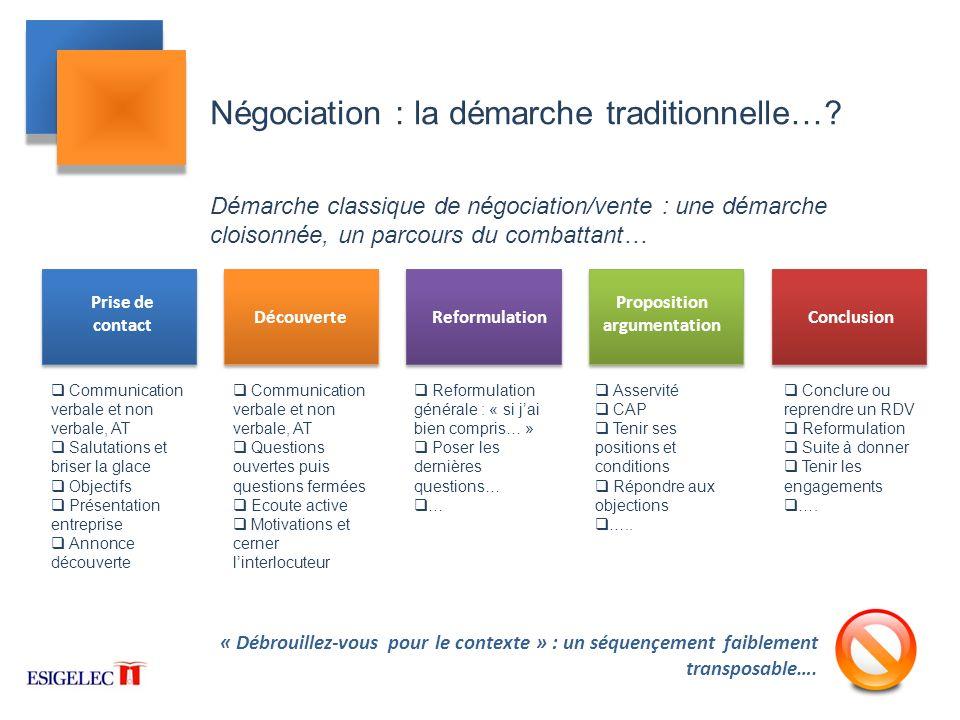 Négociation : la démarche traditionnelle…