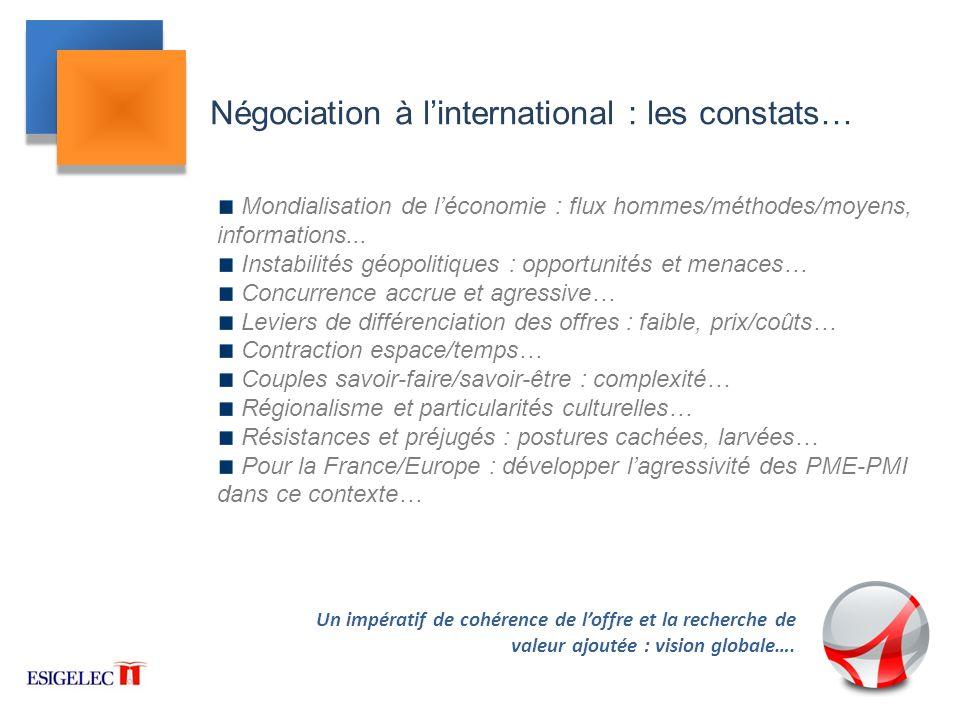 Négociation à l'international : les constats…