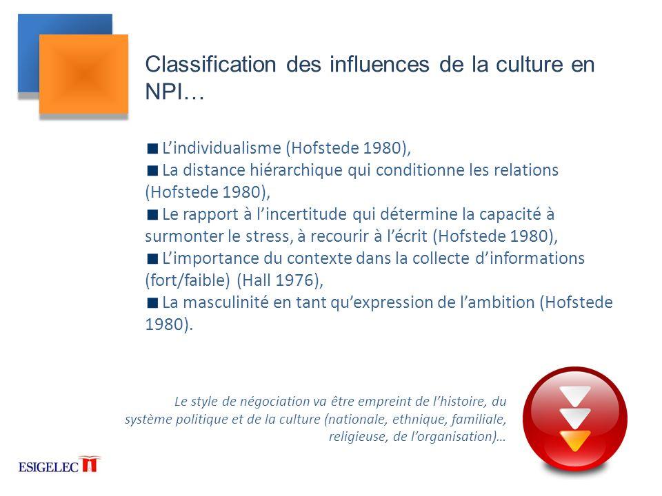 Classification des influences de la culture en NPI…