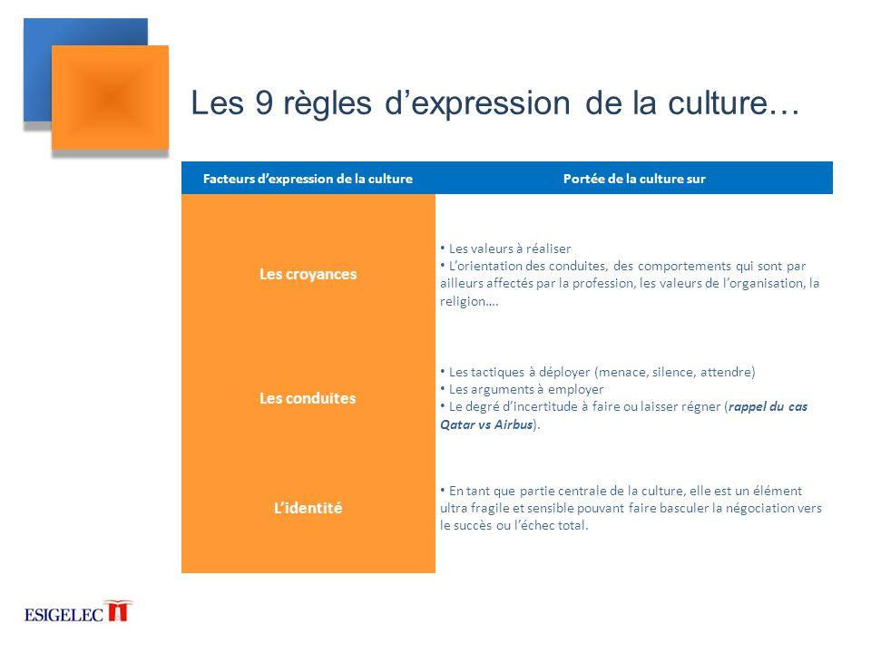 Les 9 règles d'expression de la culture…