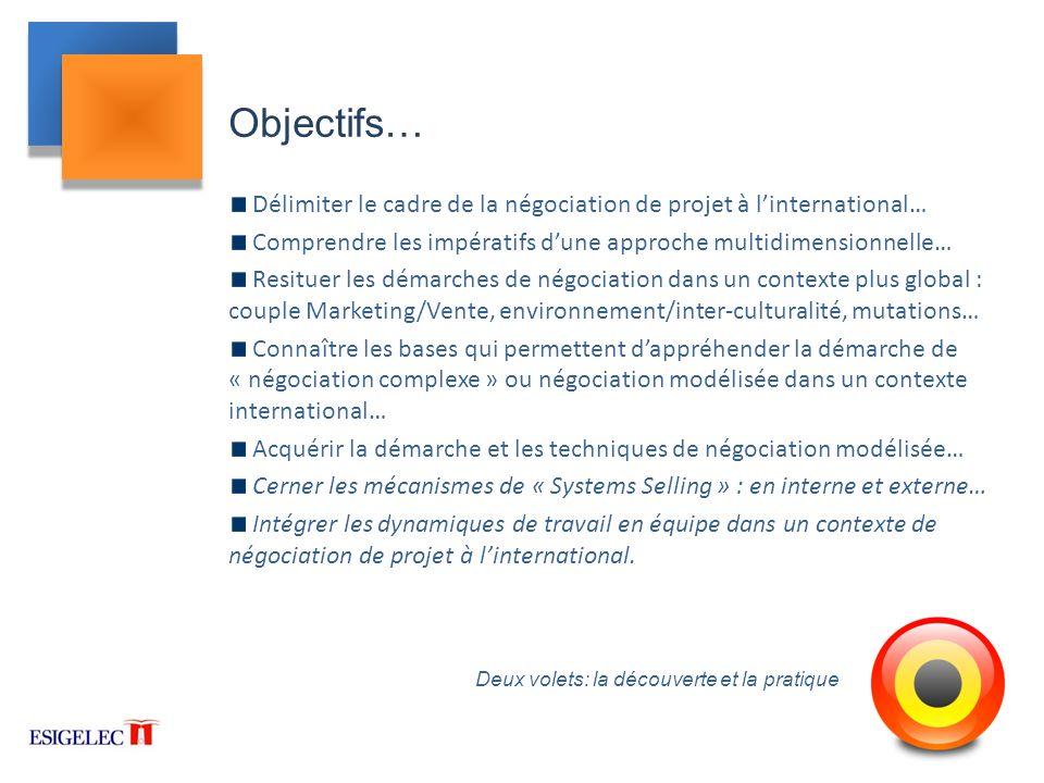 Objectifs… Délimiter le cadre de la négociation de projet à l'international… Comprendre les impératifs d'une approche multidimensionnelle…