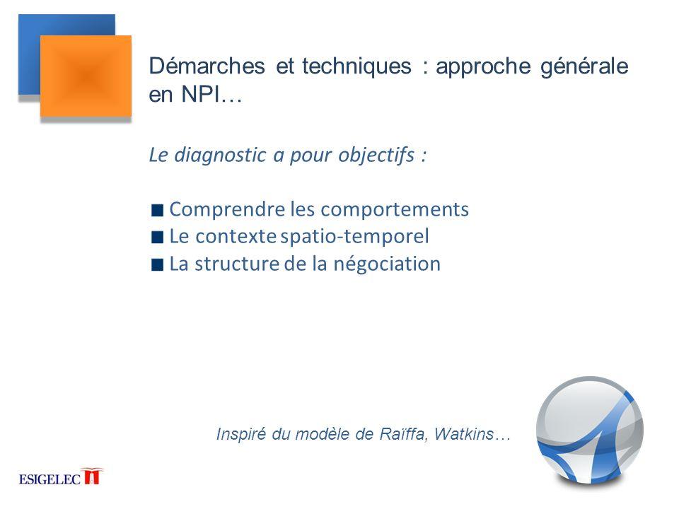 Démarches et techniques : approche générale en NPI…