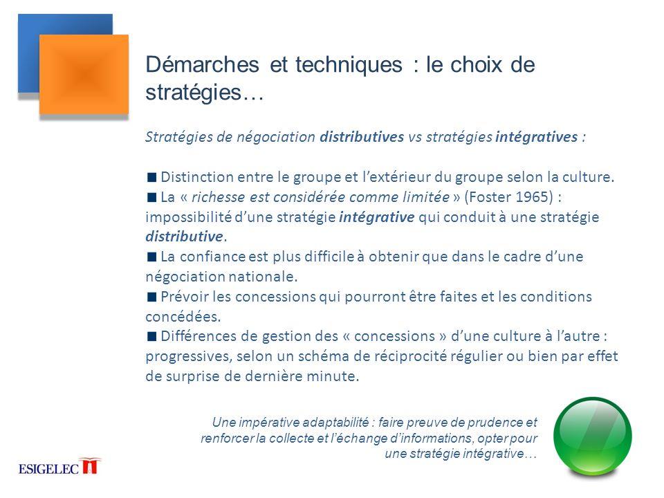 Démarches et techniques : le choix de stratégies…