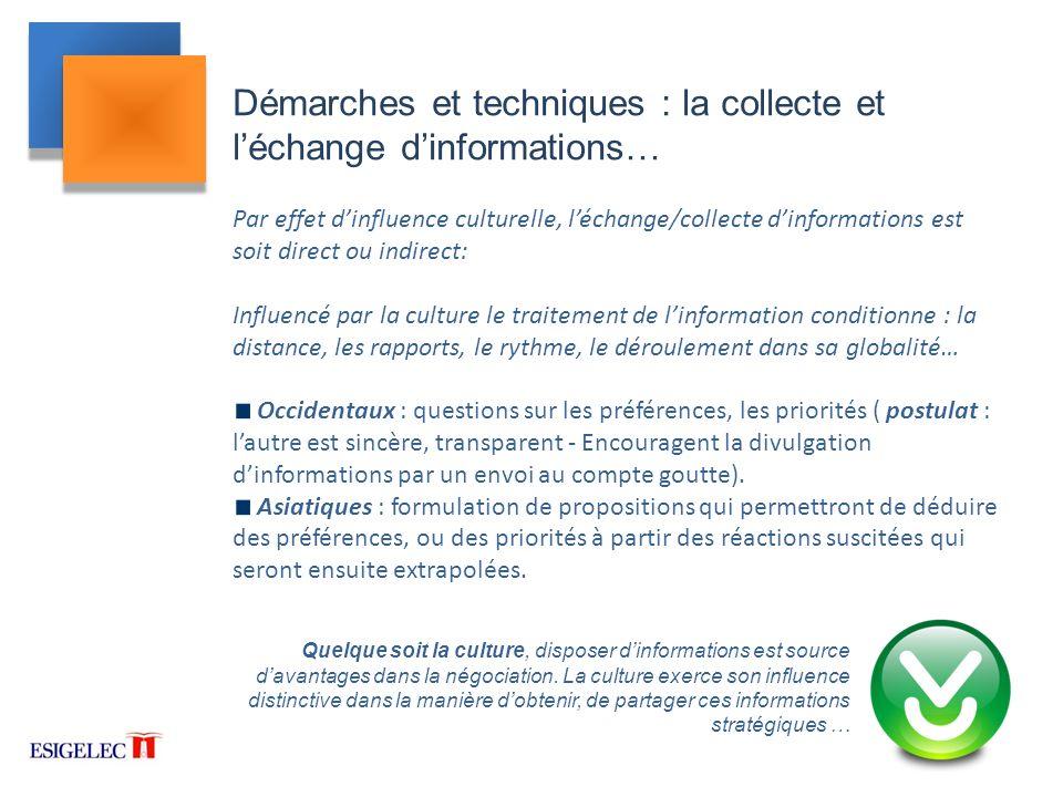 Démarches et techniques : la collecte et l'échange d'informations…
