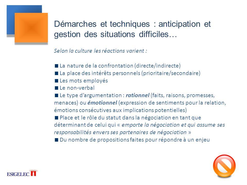 Démarches et techniques : anticipation et gestion des situations difficiles…