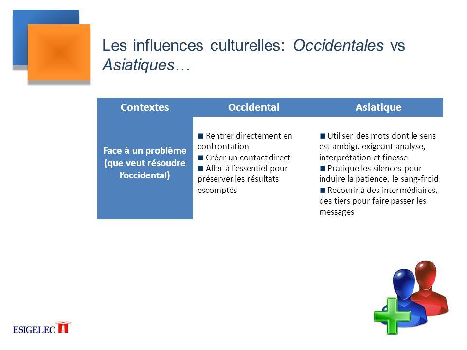 Les influences culturelles: Occidentales vs Asiatiques…
