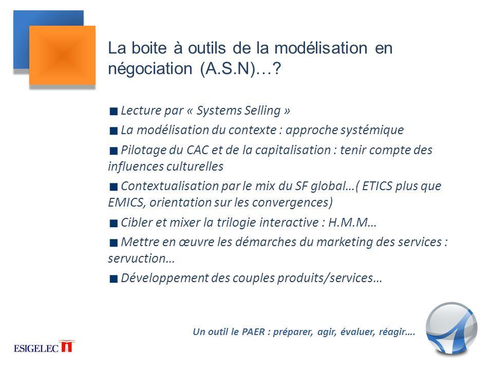 La boite à outils de la modélisation en négociation (A.S.N)…