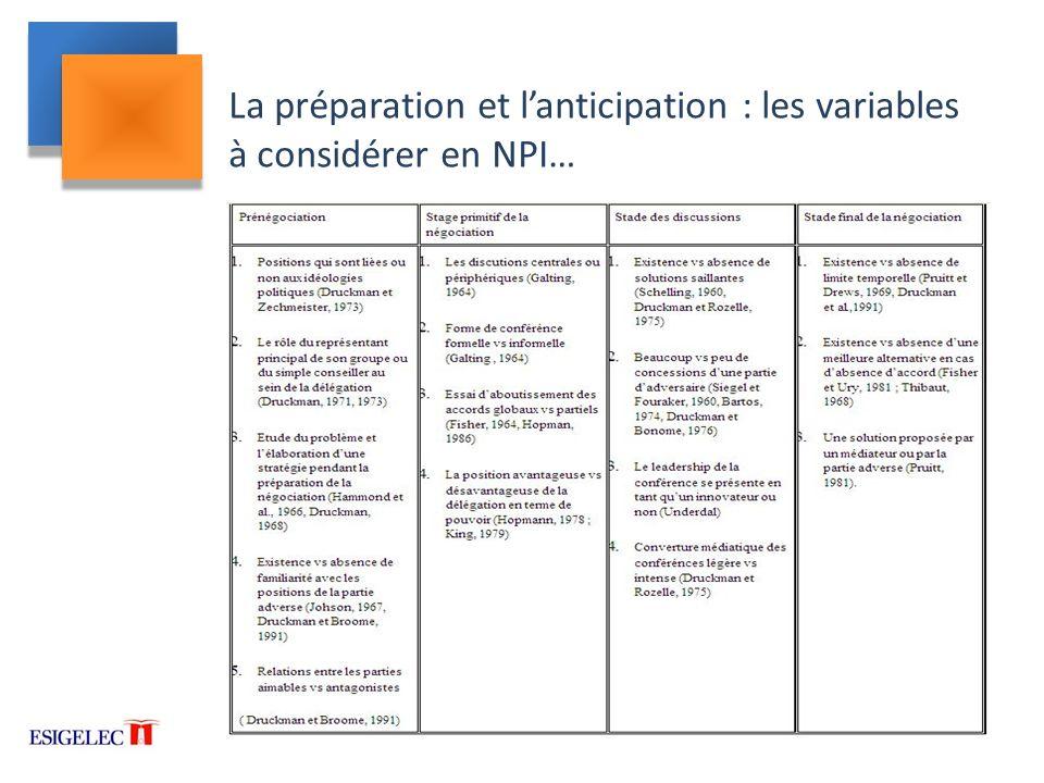 La préparation et l'anticipation : les variables à considérer en NPI…
