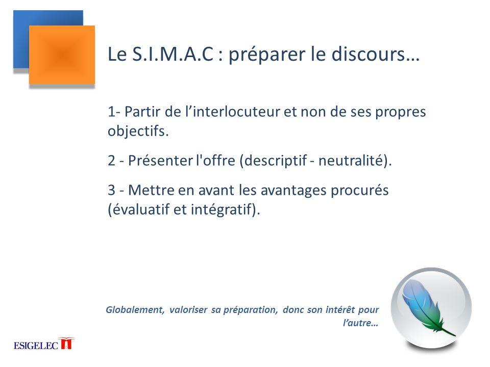 Le S.I.M.A.C : préparer le discours…