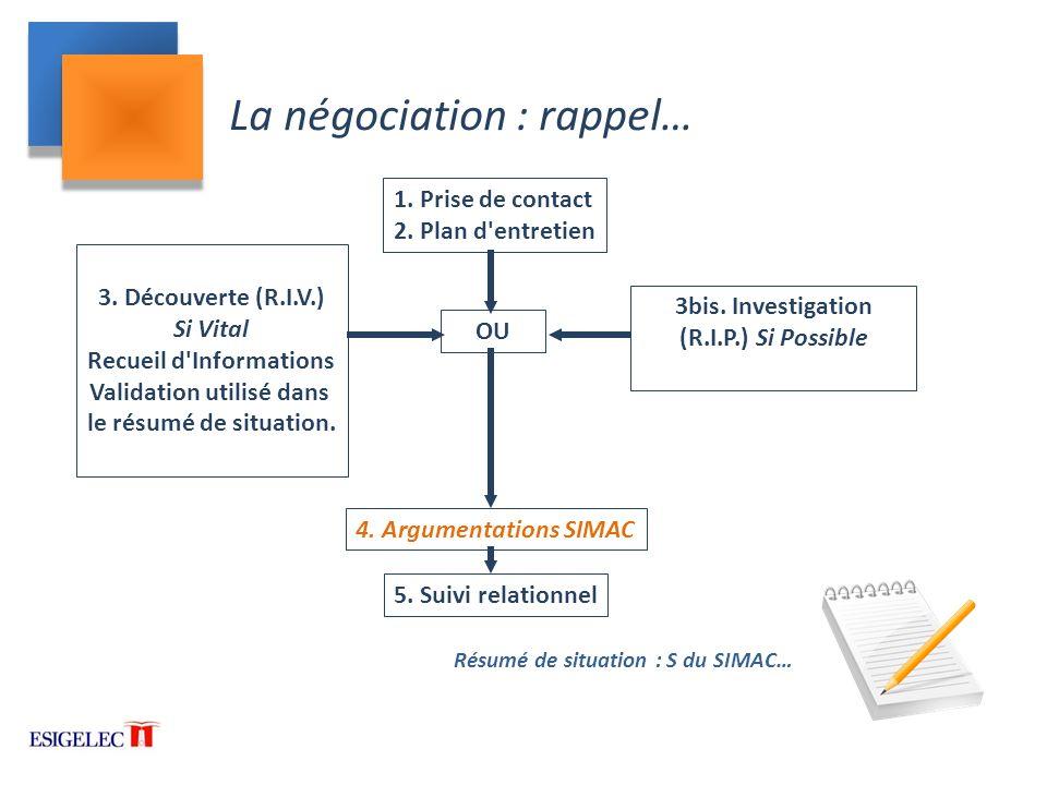 La négociation : rappel…
