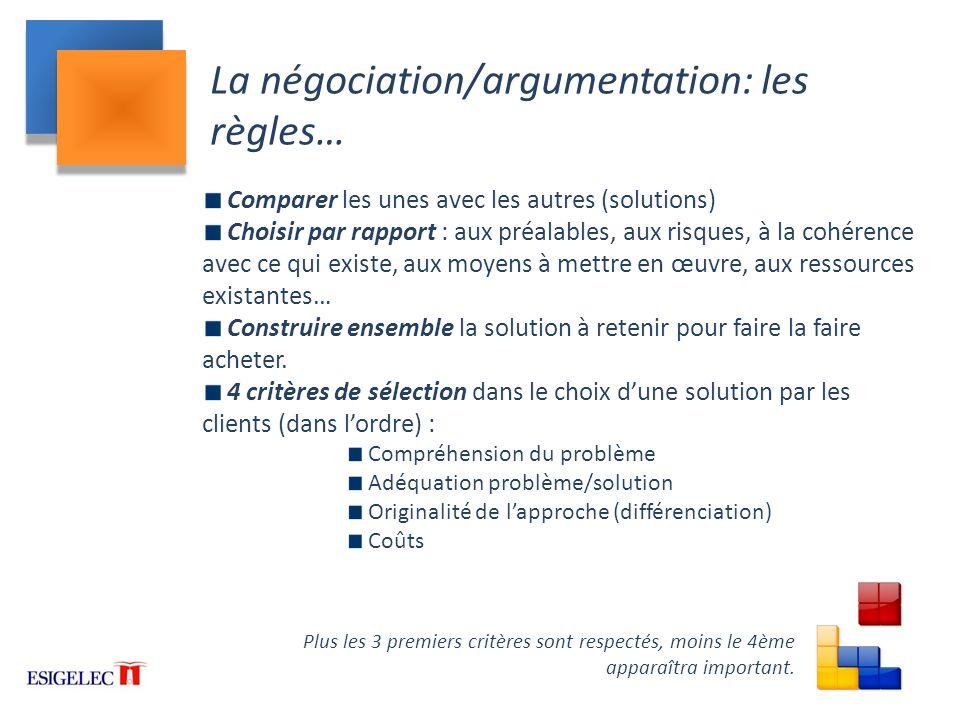 La négociation/argumentation: les règles…