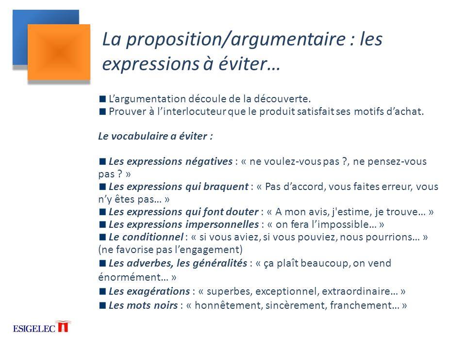 La proposition/argumentaire : les expressions à éviter…