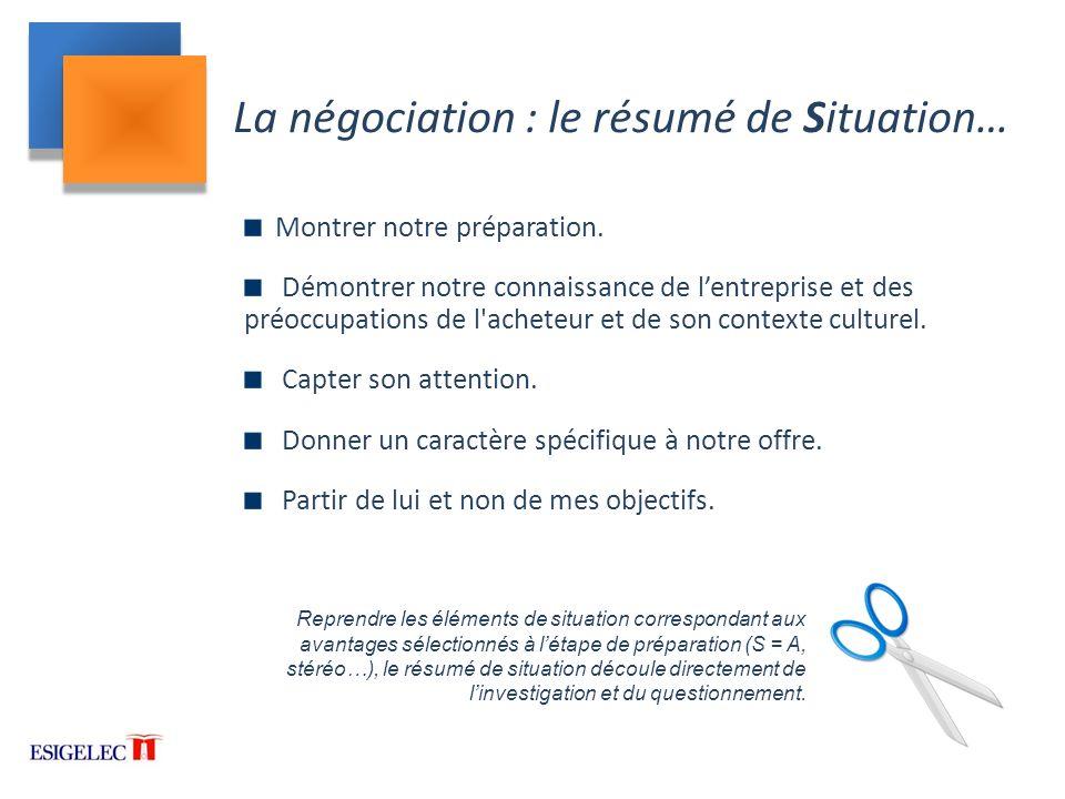 La négociation : le résumé de Situation…