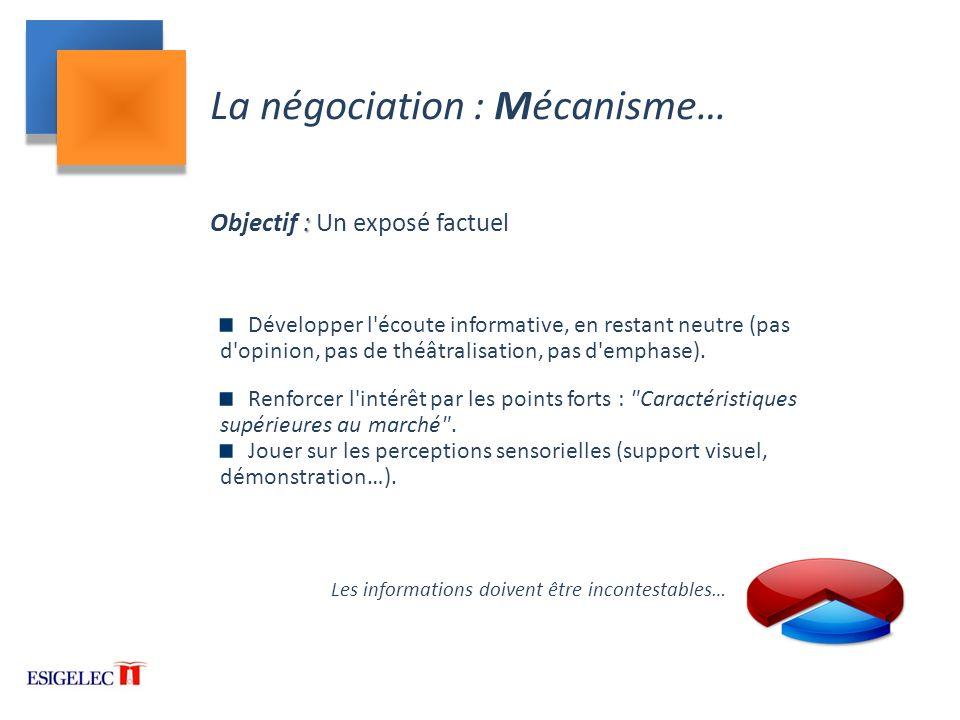 La négociation : Mécanisme…