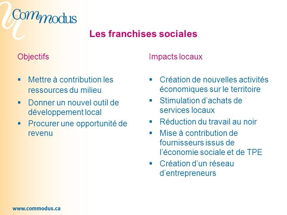 Les franchises sociales
