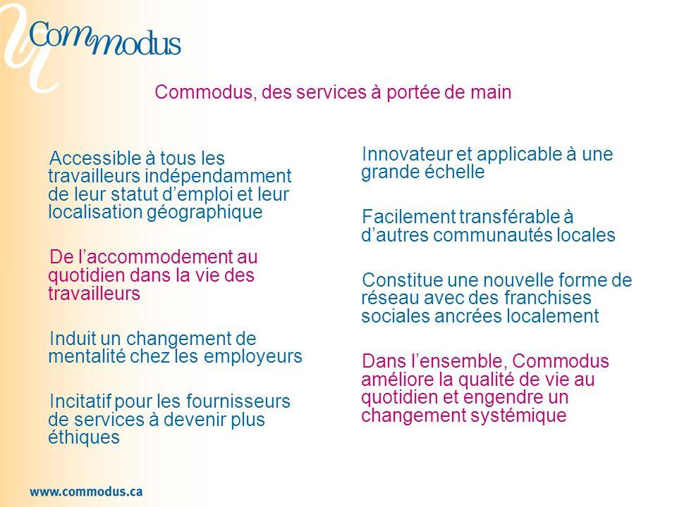 Commodus, des services à portée de main