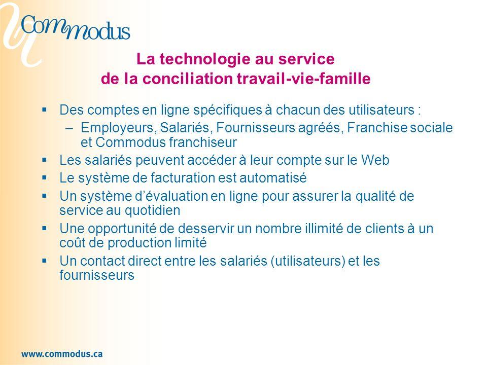 La technologie au service de la conciliation travail-vie-famille