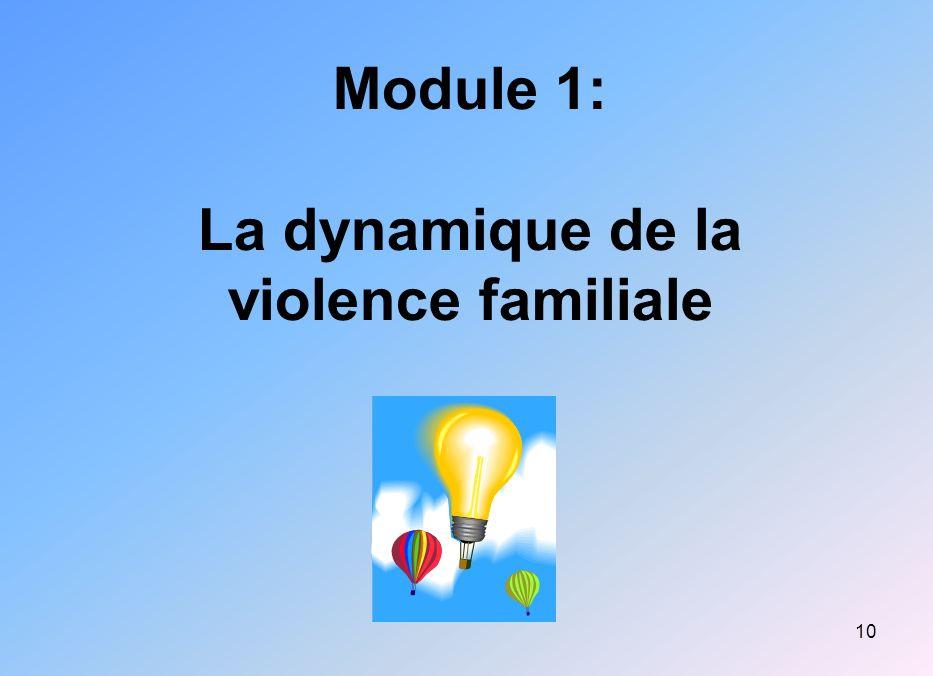 Module 1: La dynamique de la violence familiale
